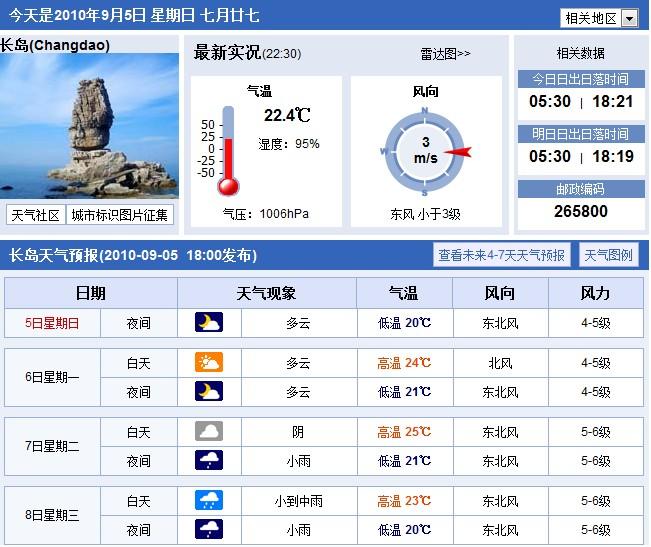 长岛天气预报_2010年9月5日至8日预报